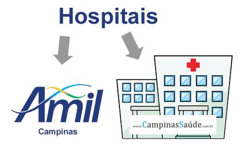 Amil Campinas Hospitais, Rede Credenciada