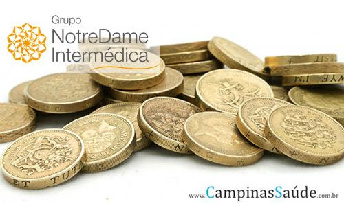 Notre Dame Intermédica Preços